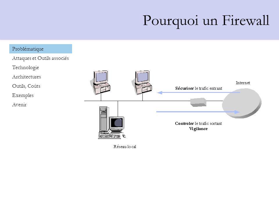 Pourquoi un Firewall Problématique Attaques et Outils associés