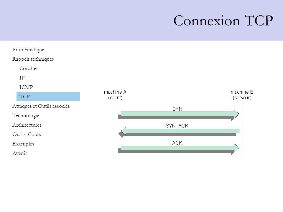 Connexion TCP Problématique Rappels techniques Couches IP ICMP TCP