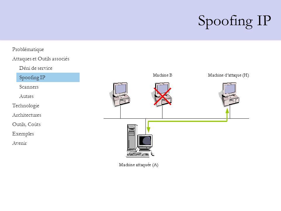 Spoofing IP Problématique Attaques et Outils associés Déni de service