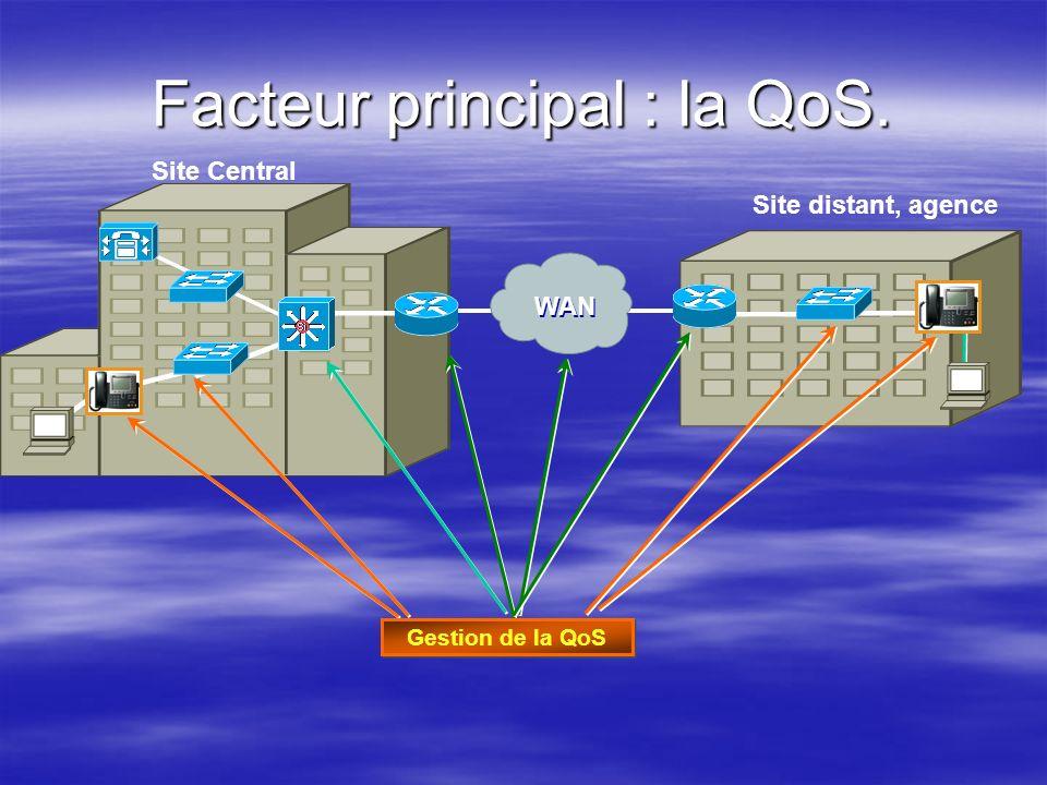 Facteur principal : la QoS.