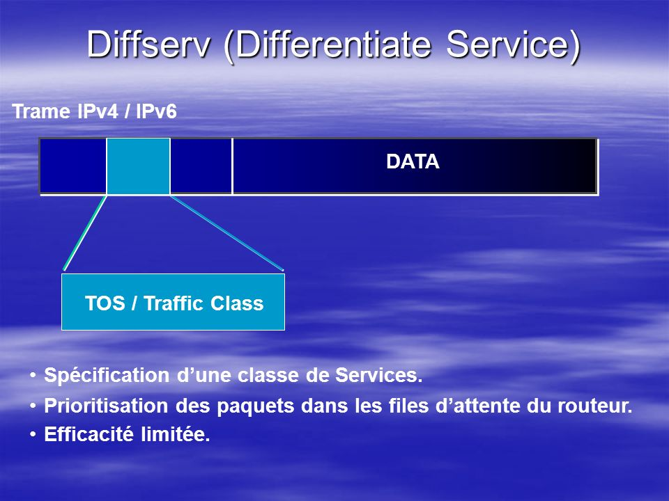 Diffserv (Differentiate Service)