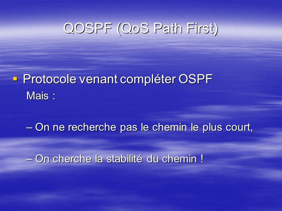 QOSPF (QoS Path First) Protocole venant compléter OSPF Mais :