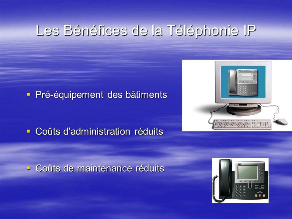Les Bénéfices de la Téléphonie IP