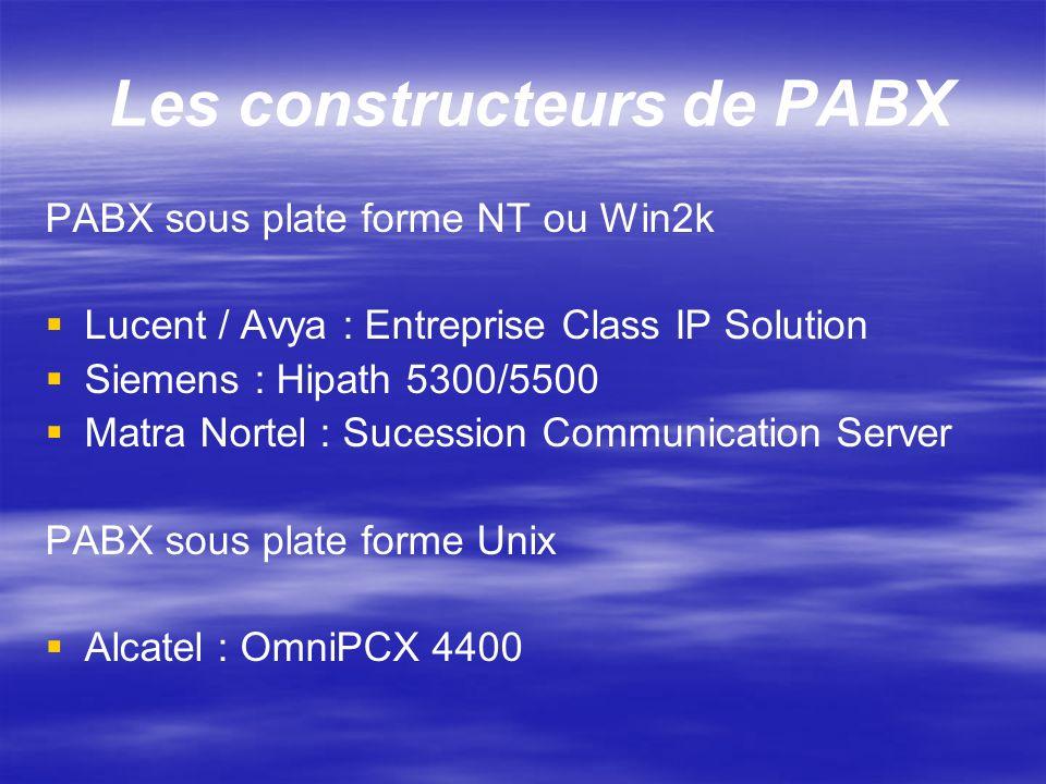 Les constructeurs de PABX