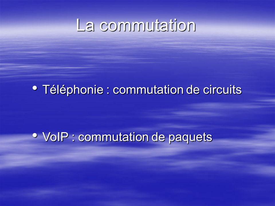 La commutation Téléphonie : commutation de circuits VoIP : commutation de paquets