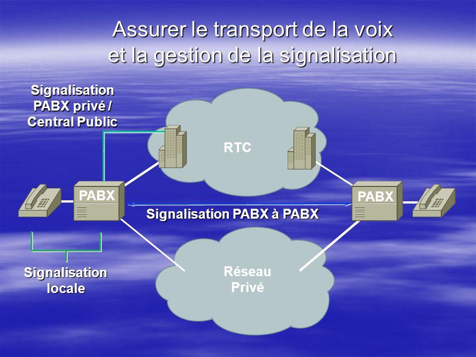 Assurer le transport de la voix et la gestion de la signalisation