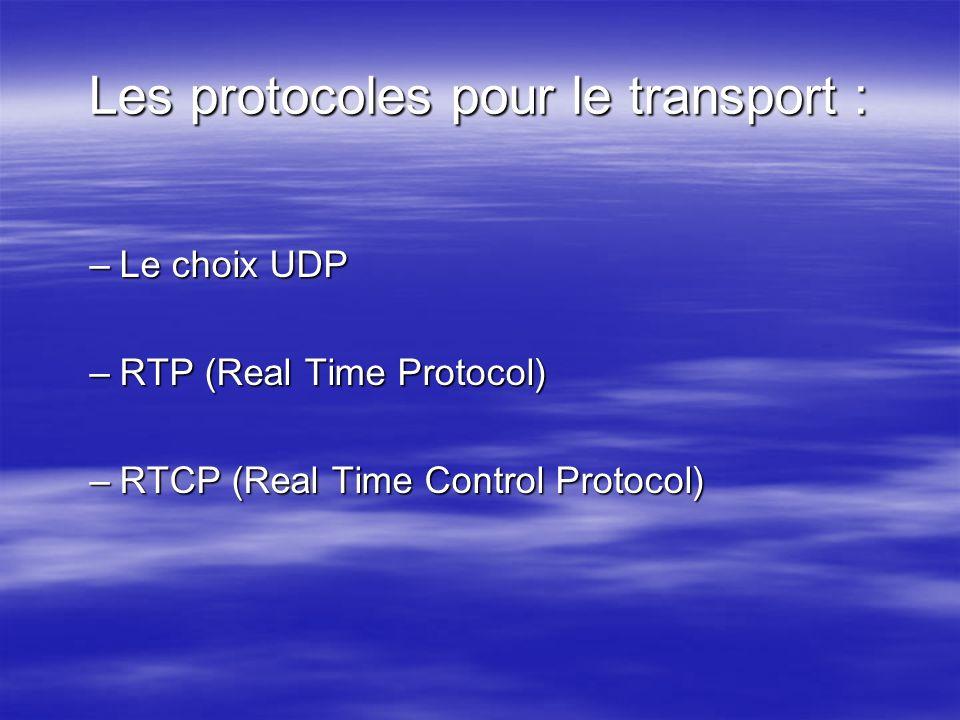 Les protocoles pour le transport :