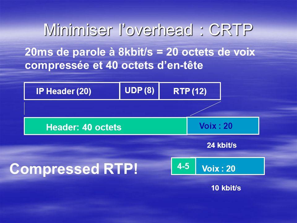 Minimiser l'overhead : CRTP
