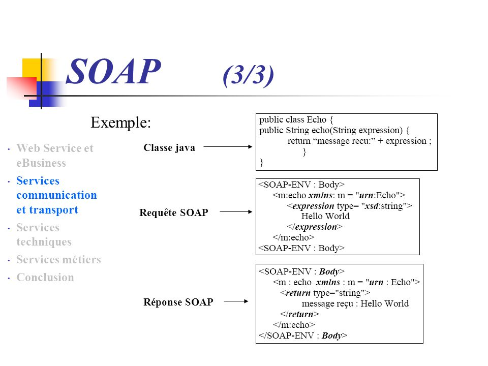 SOAP (3/3) Exemple: Web Service et eBusiness