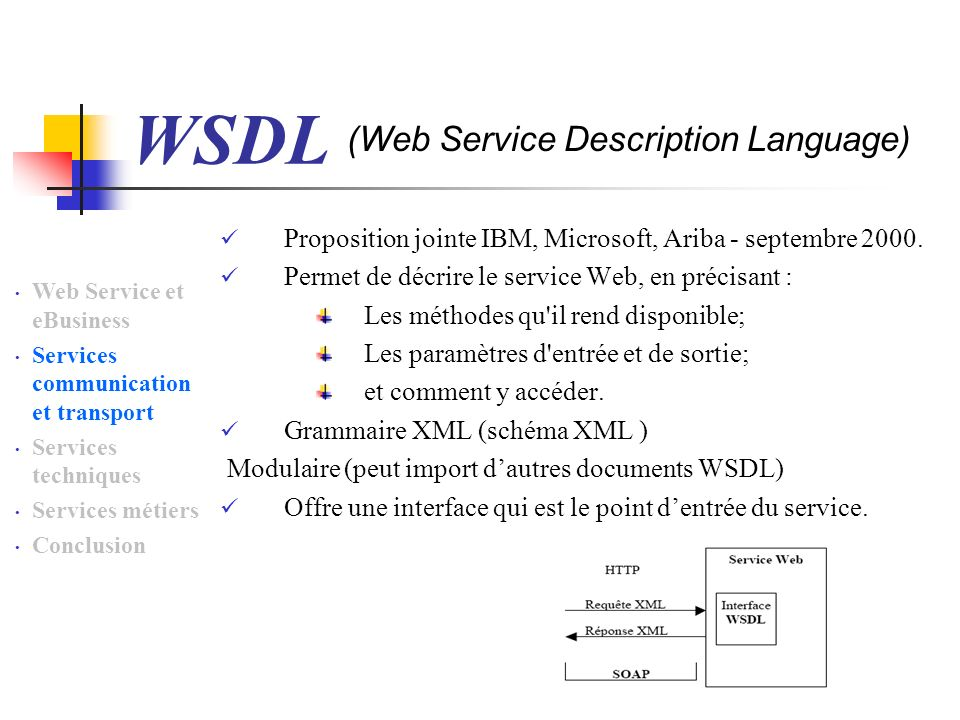 (Web Service Description Language)
