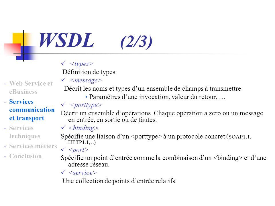 WSDL (2/3) <types> Définition de types. <message>