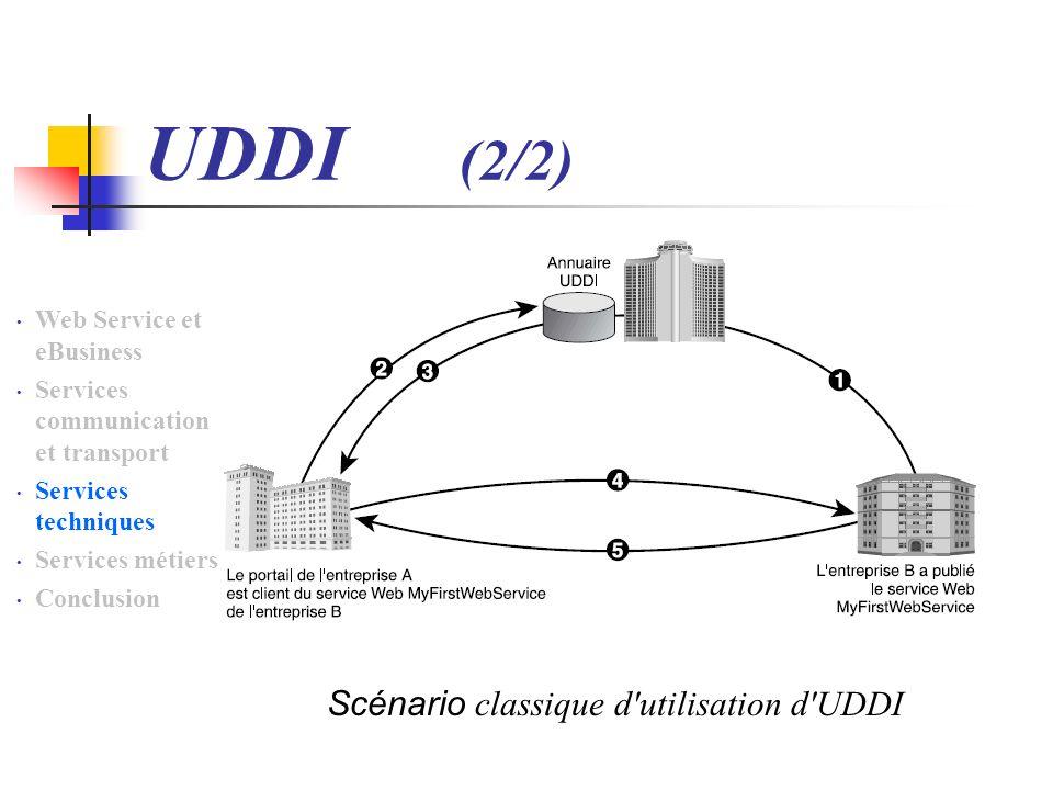 Scénario classique d utilisation d UDDI