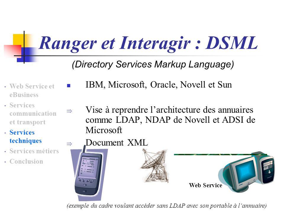 Ranger et Interagir : DSML