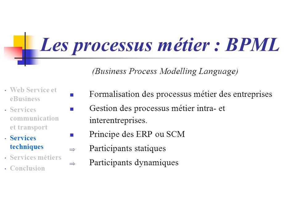 Les processus métier : BPML