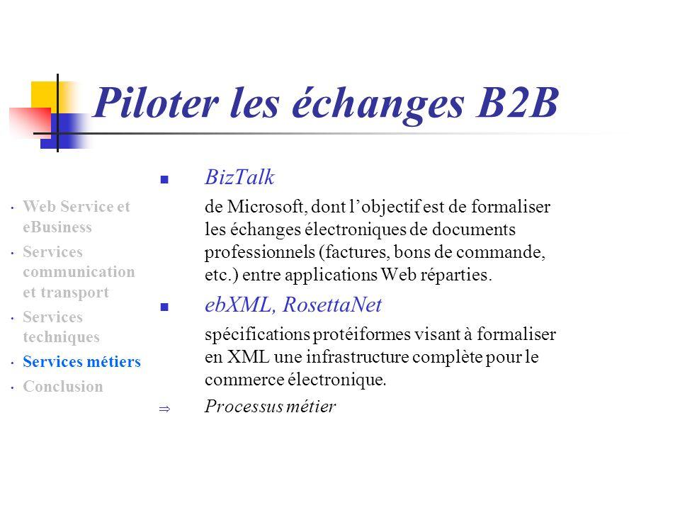 Piloter les échanges B2B