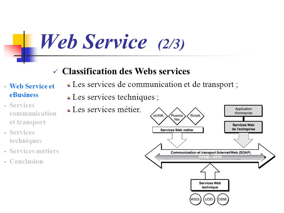 Web Service (2/3) Les services de communication et de transport ;