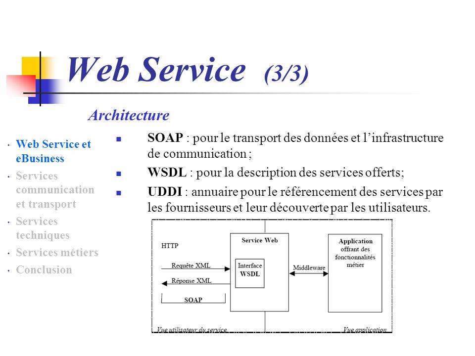 Web Service (3/3) Architecture