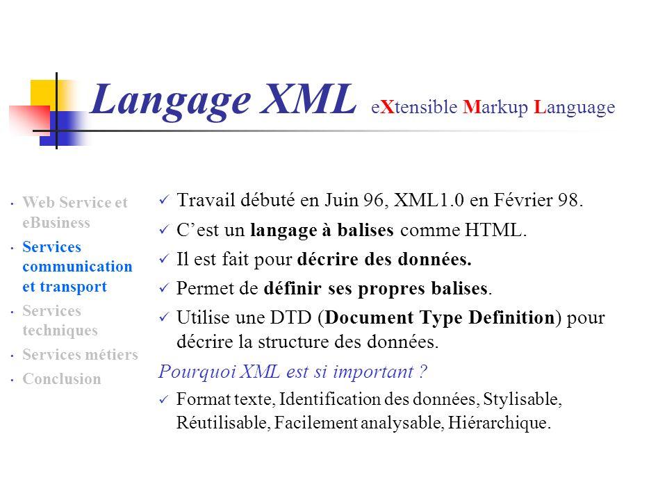 Langage XML eXtensible Markup Language