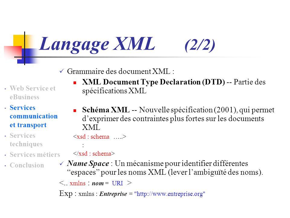 Langage XML (2/2) Grammaire des document XML :