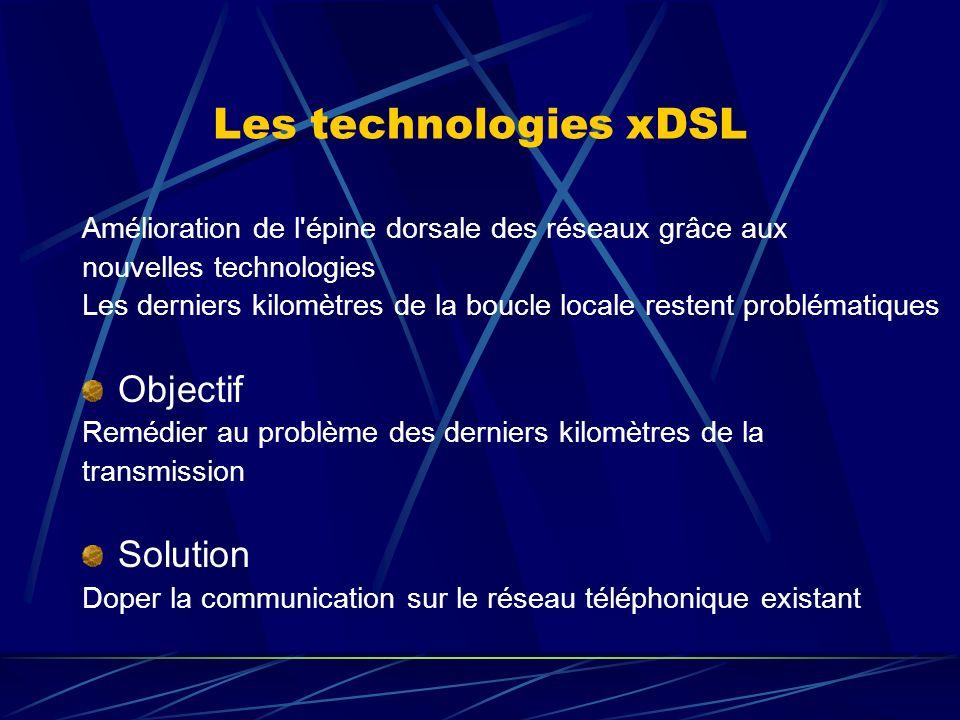 Les technologies xDSL Objectif Solution