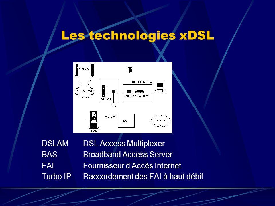 Les technologies xDSL DSLAM DSL Access Multiplexer