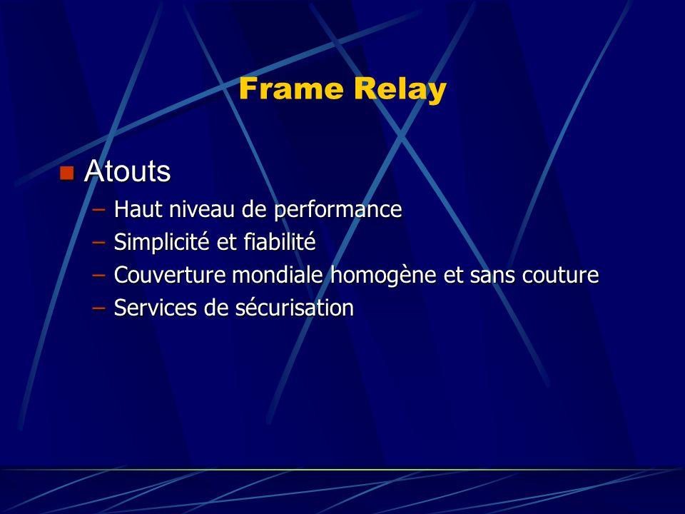 Frame Relay Atouts Haut niveau de performance Simplicité et fiabilité