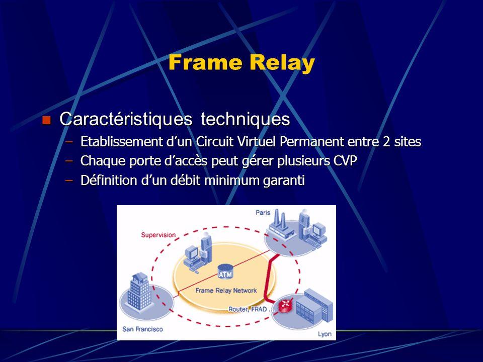 Frame Relay Caractéristiques techniques