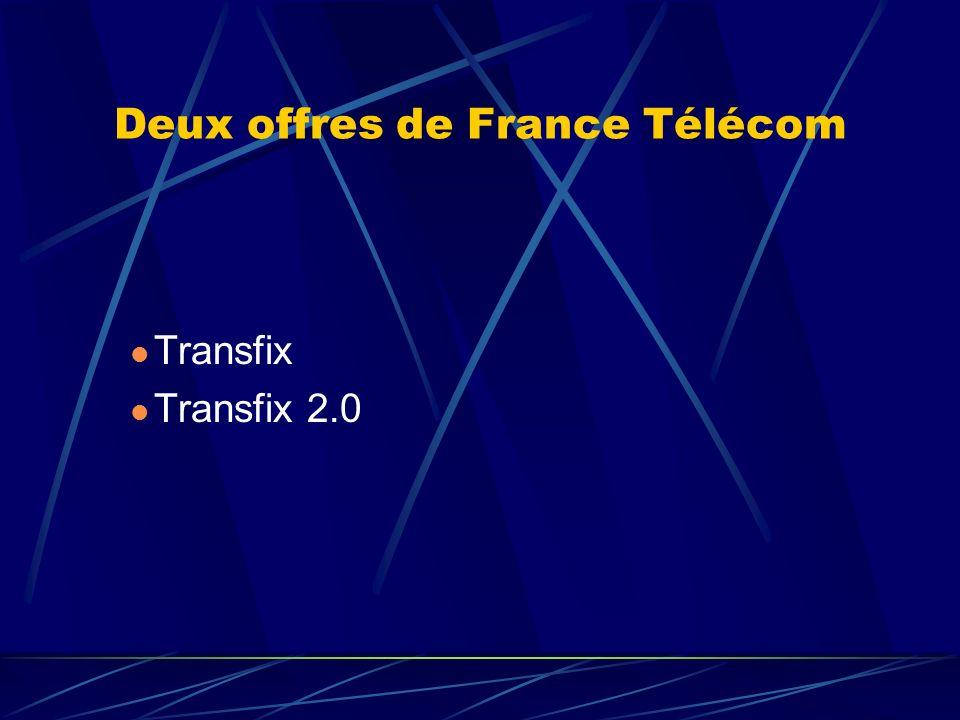 Deux offres de France Télécom