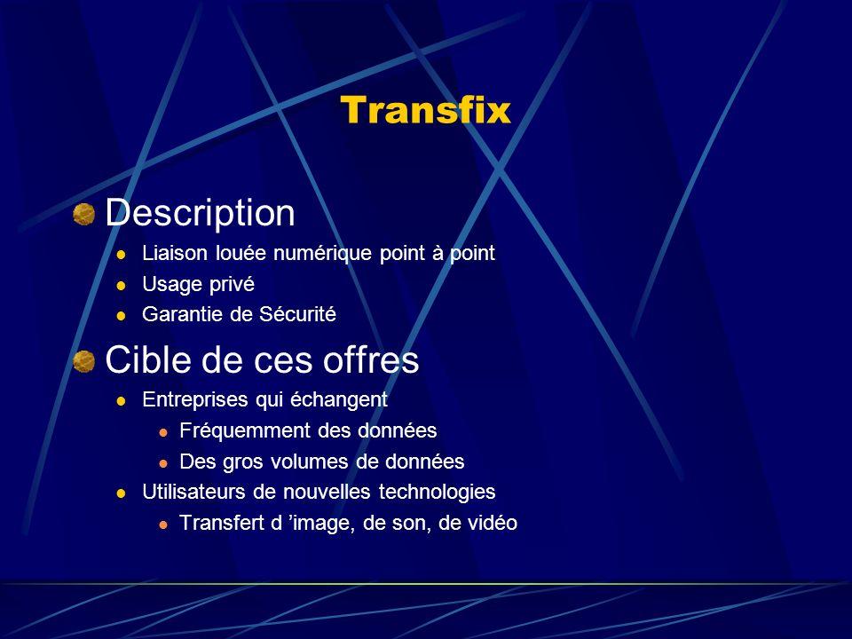 Transfix Description Cible de ces offres