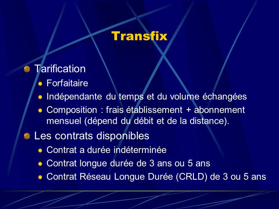 Transfix Tarification Les contrats disponibles Forfaitaire