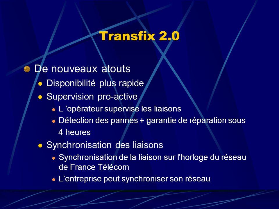 Transfix 2.0 De nouveaux atouts Disponibilité plus rapide