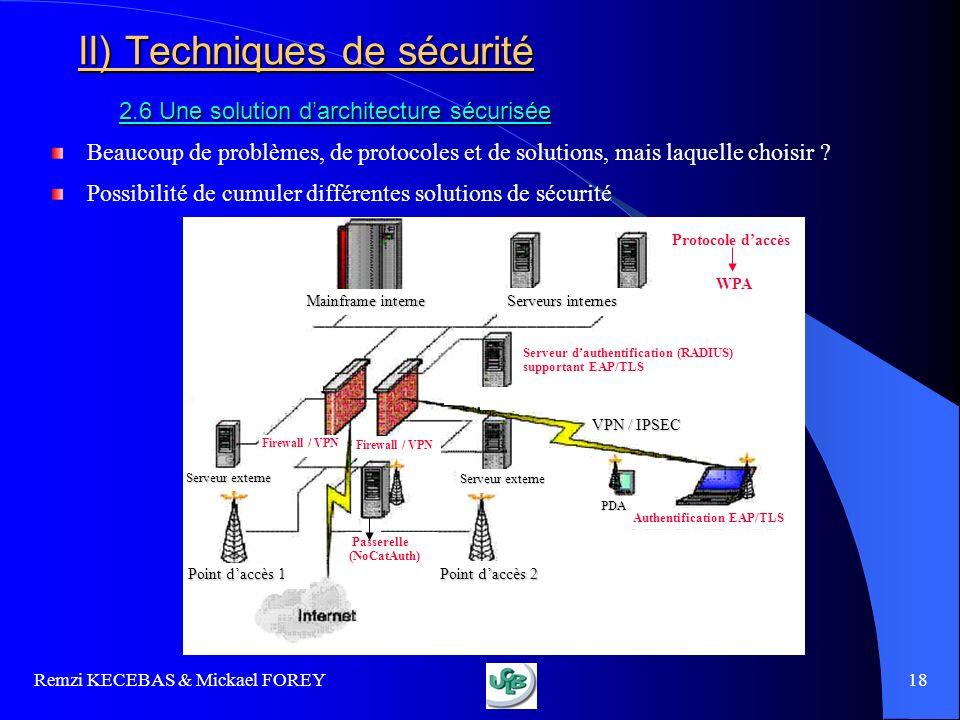 II) Techniques de sécurité