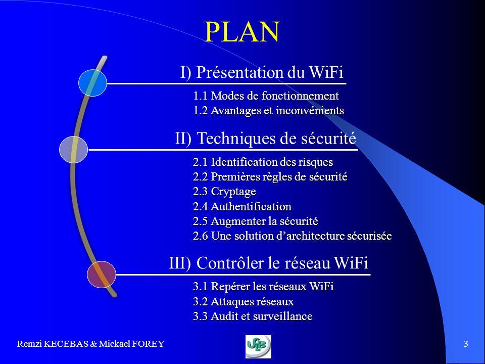 PLAN I) Présentation du WiFi II) Techniques de sécurité