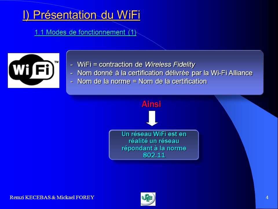 I) Présentation du WiFi