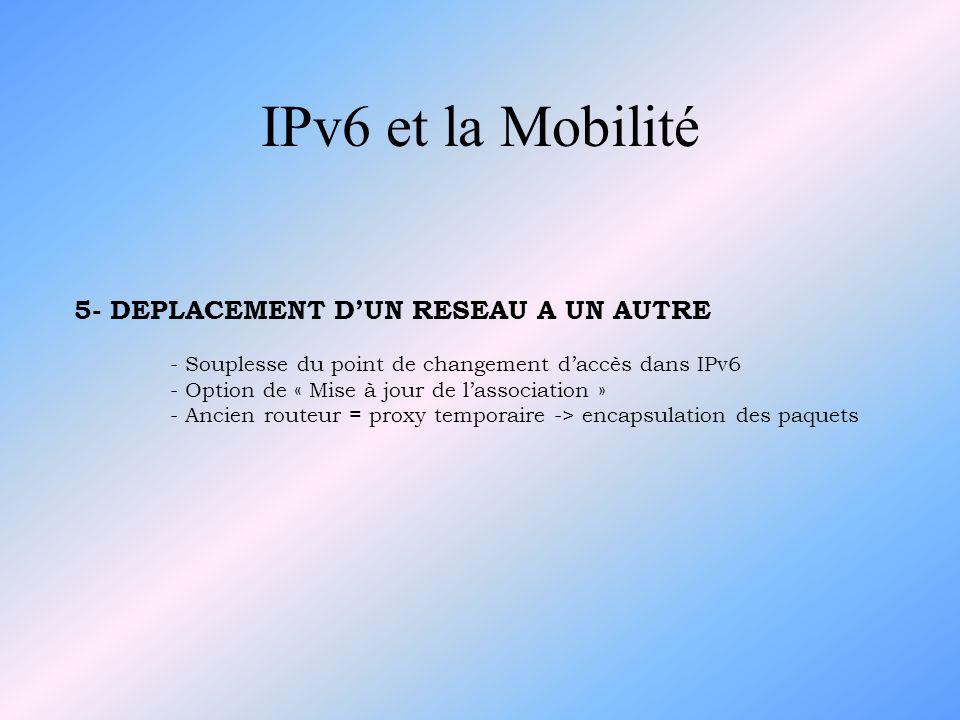 IPv6 et la Mobilité 5- DEPLACEMENT D'UN RESEAU A UN AUTRE