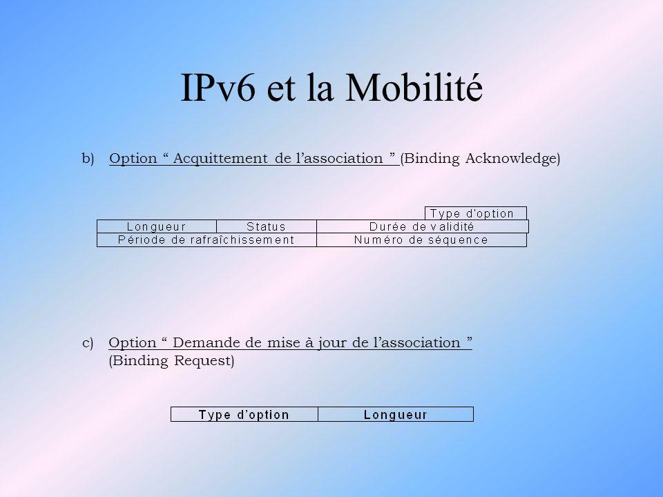 IPv6 et la Mobilitéb) Option Acquittement de l'association (Binding Acknowledge) c) Option Demande de mise à jour de l'association