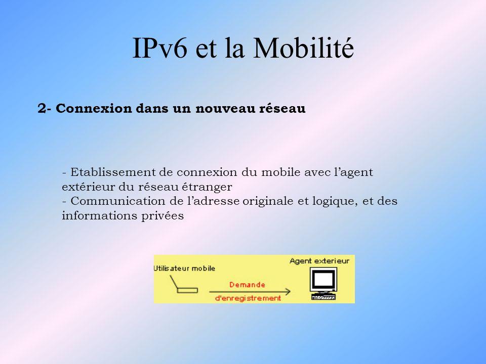IPv6 et la Mobilité 2- Connexion dans un nouveau réseau