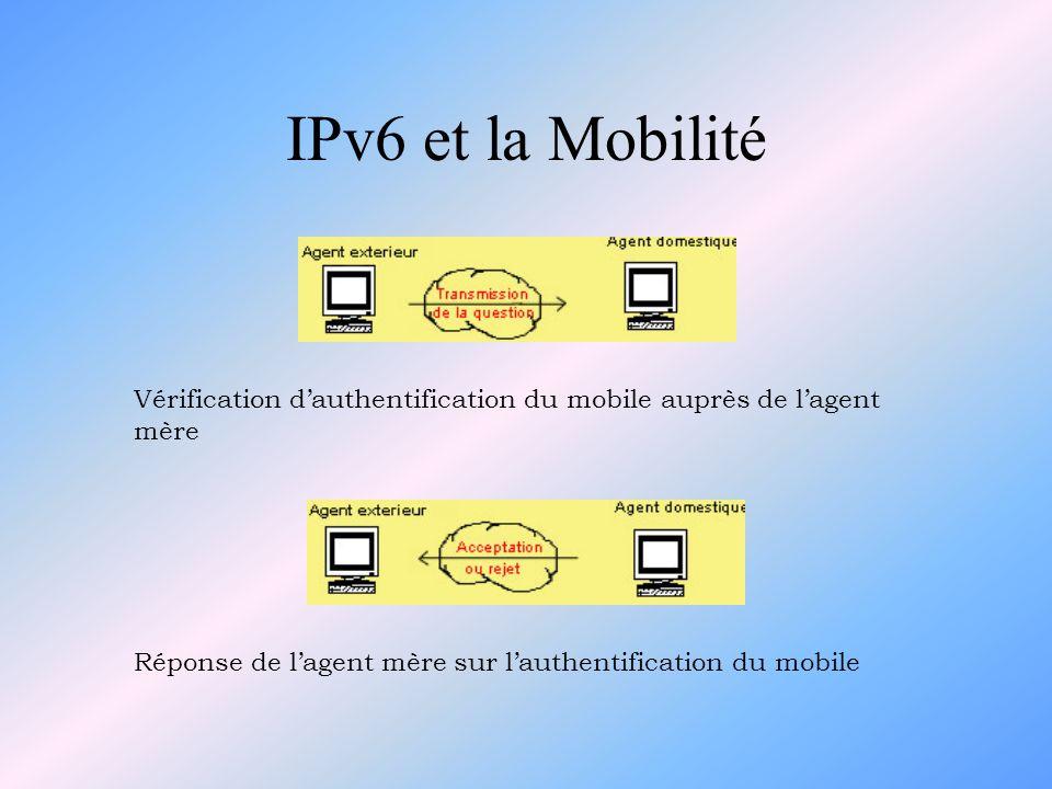 IPv6 et la Mobilité Vérification d'authentification du mobile auprès de l'agent mère.