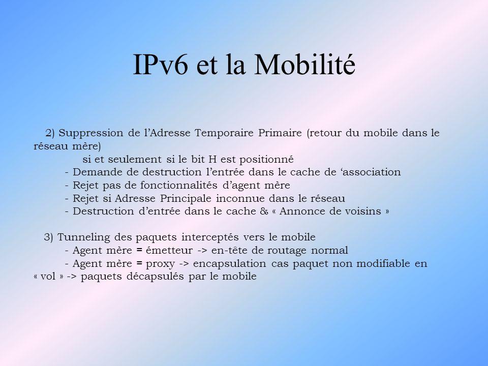 IPv6 et la Mobilité2) Suppression de l'Adresse Temporaire Primaire (retour du mobile dans le réseau mère)