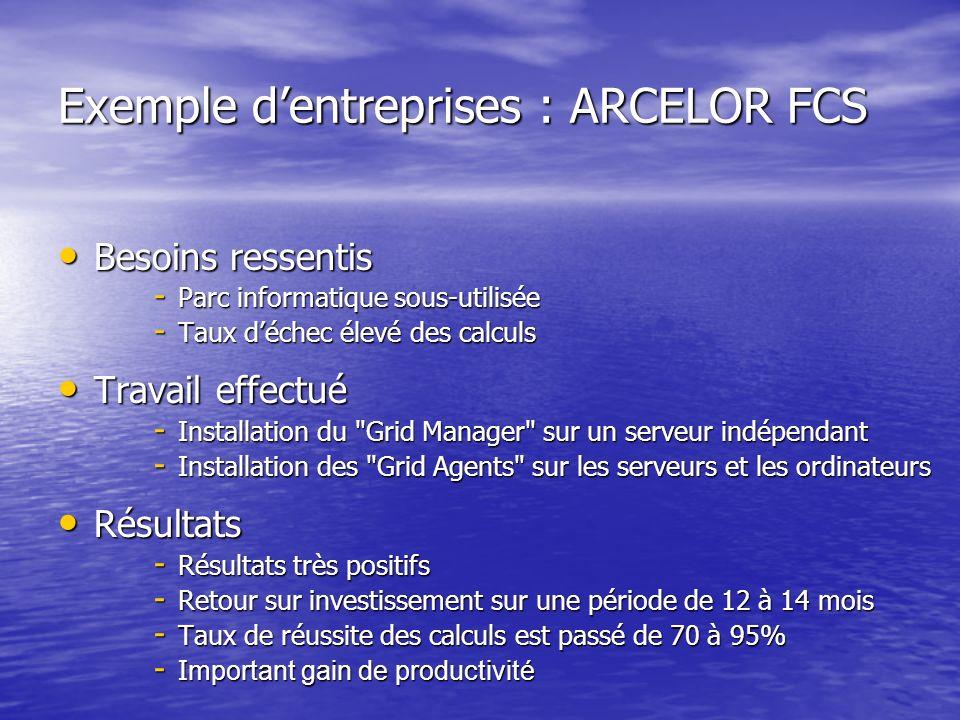 Exemple d'entreprises : ARCELOR FCS
