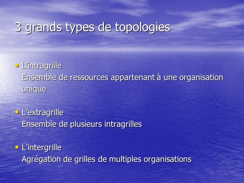 3 grands types de topologies