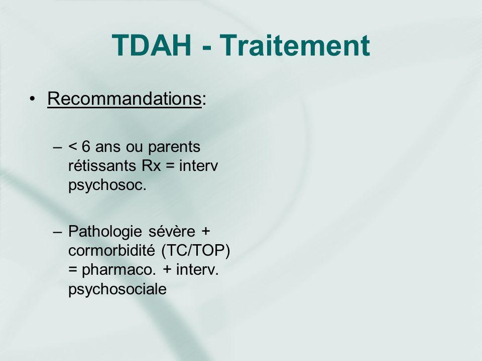 Mdicaments stimulants utiliss pour traiter le TDAH