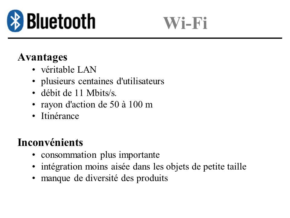 Wi-Fi Avantages Inconvénients véritable LAN
