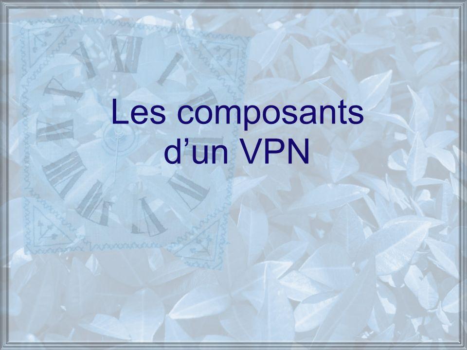 Les composants d'un VPN