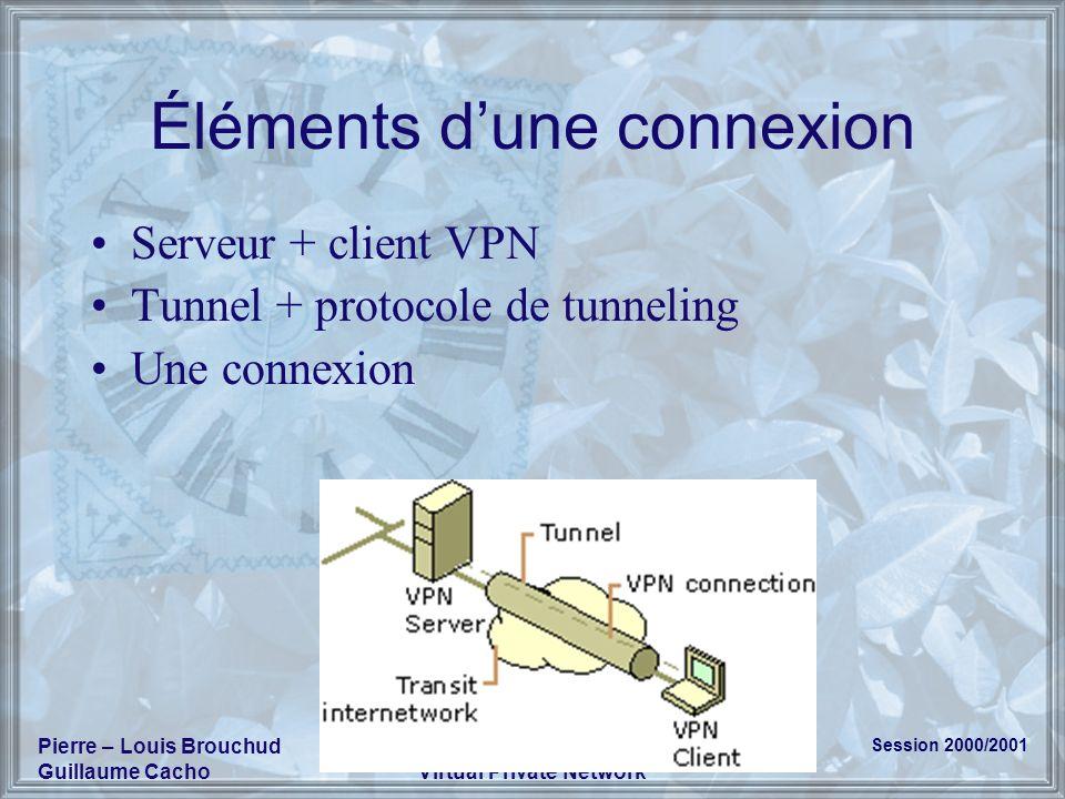 Éléments d'une connexion