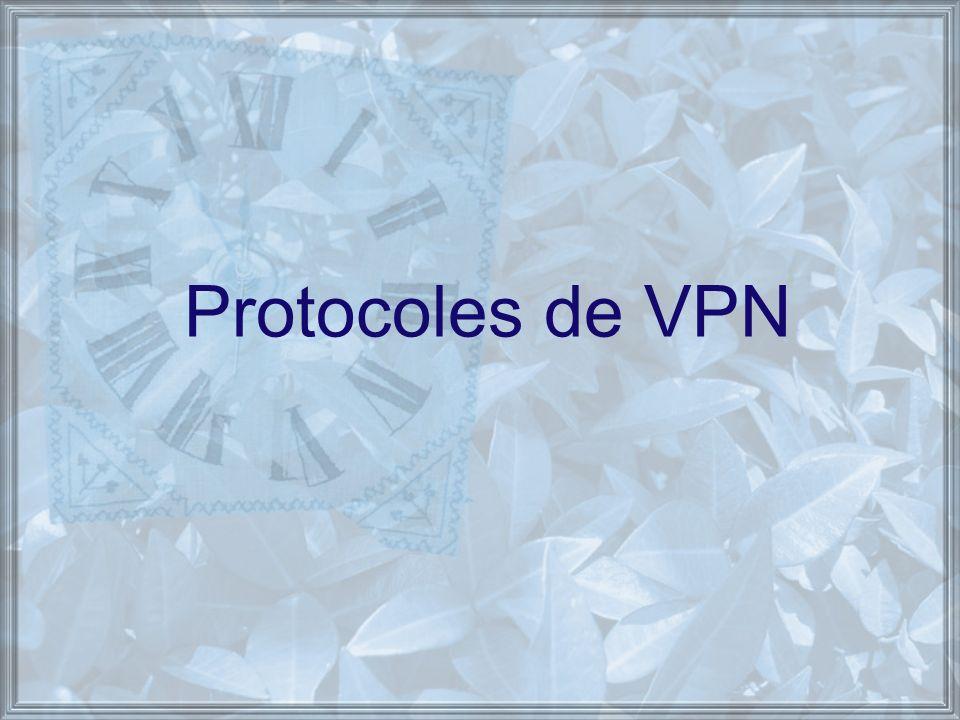 Protocoles de VPN