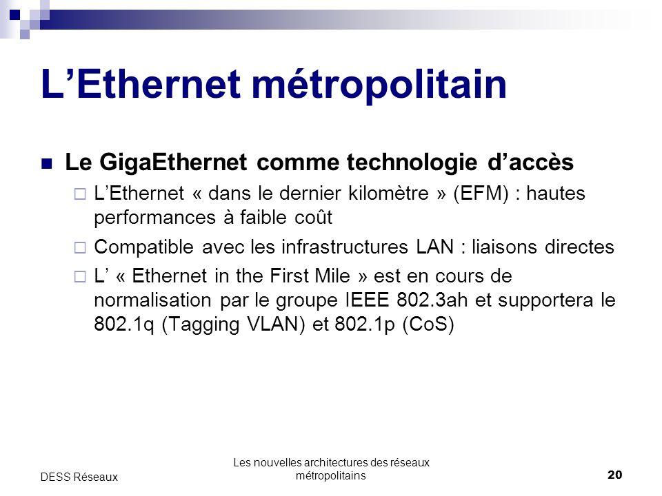 L'Ethernet métropolitain
