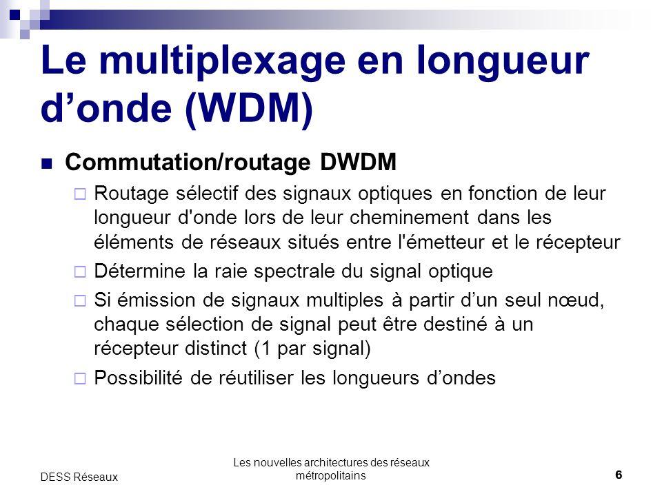 Le multiplexage en longueur d'onde (WDM)