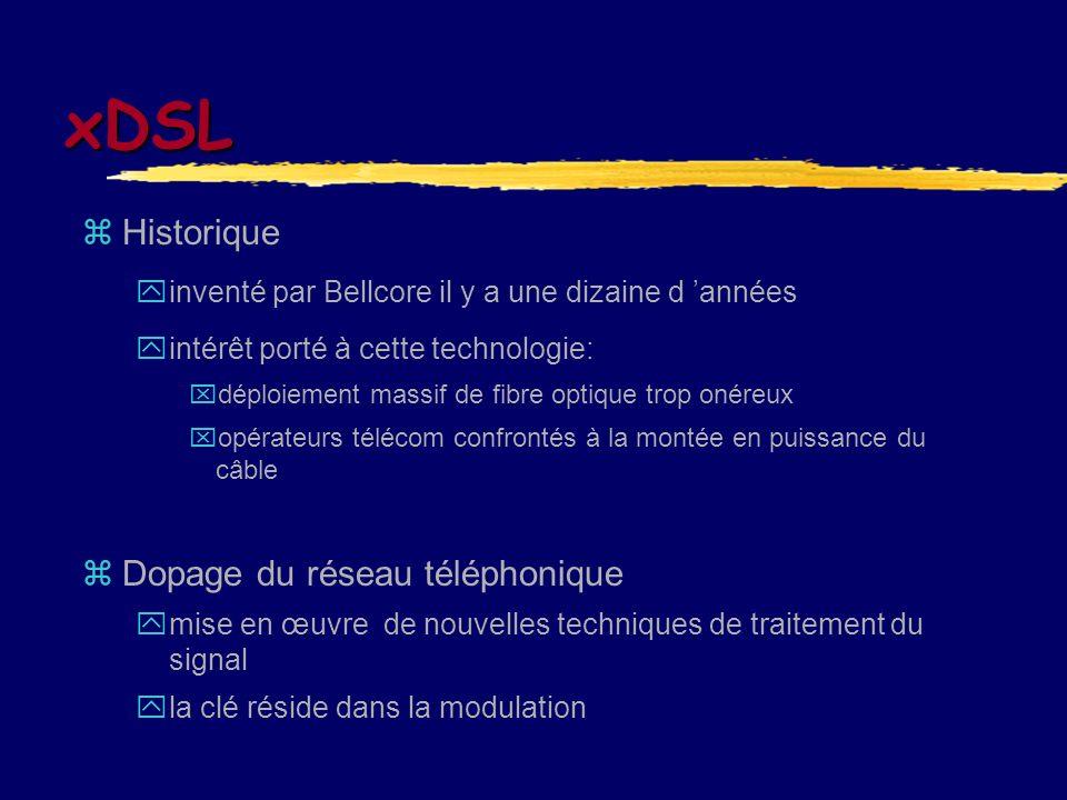 xDSL Historique Dopage du réseau téléphonique
