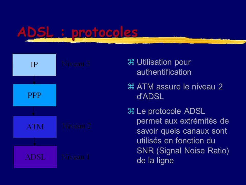ADSL : protocoles Utilisation pour authentification